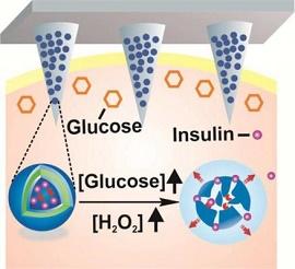 وصله هوشمند ابزار جدید تزریق انسولین به بدن