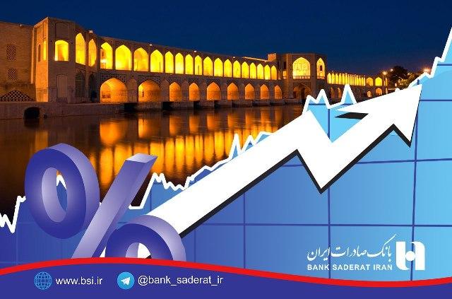 سهم 15 درصدی بانک صادرات ایران در بازار تسهیلات استان اصفهان