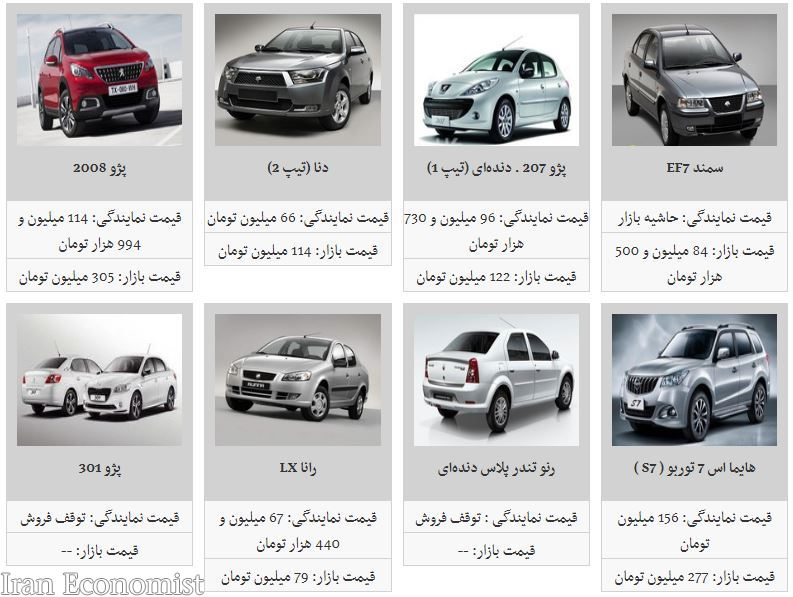 بازار زیر ذرهبین؛ کدام خودروهای داخلی کاهش قیمت داشته است؟